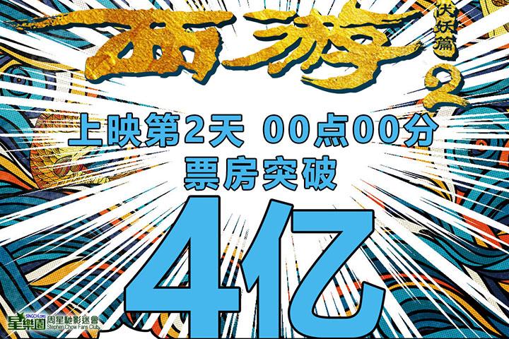 星爺94狂!《西遊伏妖篇》單日橫掃18億 再創票房記錄